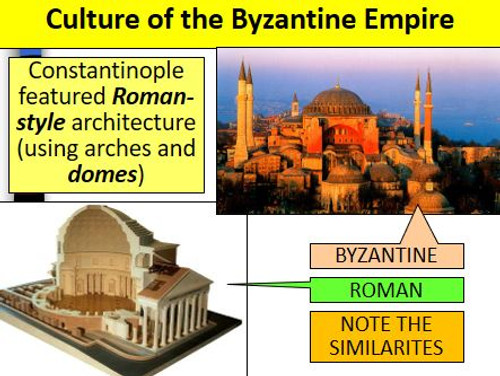 Byzantine Empire and Schism of Christianity