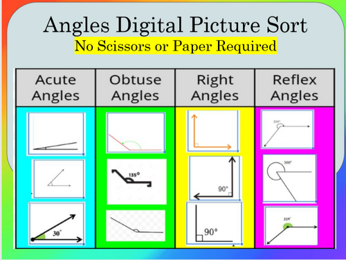 Angle Sort - Reflex, Acute, Obtuse, Right Angle Digital Google Slideshow Sort