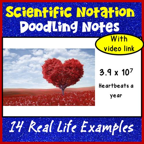 Doodle Notes: Scientific Notation