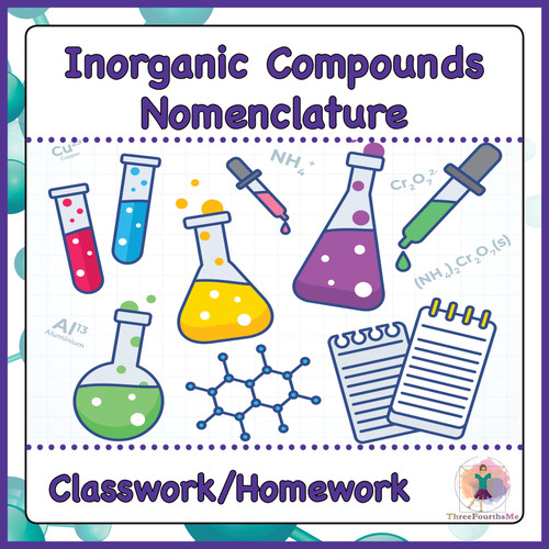 Inorganic Nomenclature Classwork / Homework