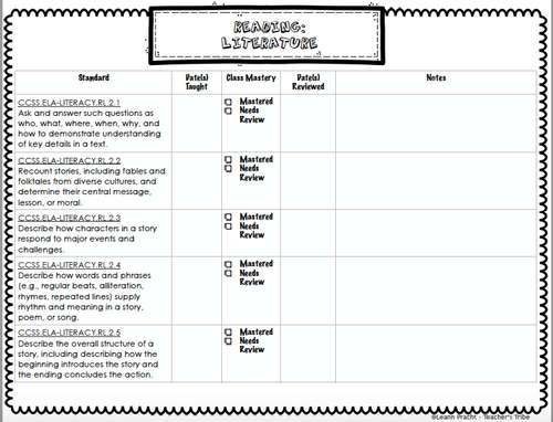 CCSS 2nd Grade Standards Teacher Checklist