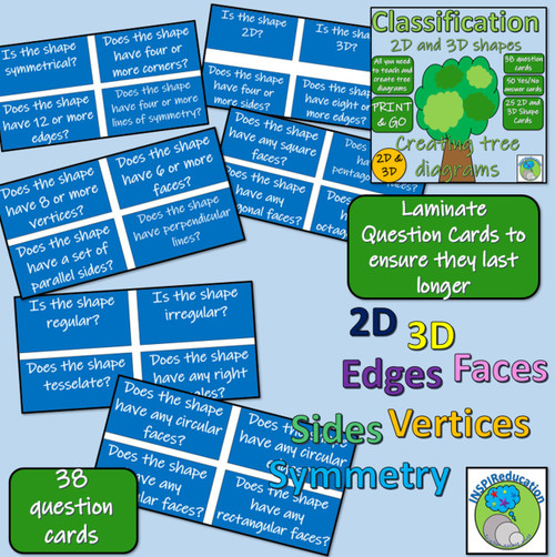 Classification of 2D and 3D shapes - Tree Diagrams (Yes/No Branch diagrams)
