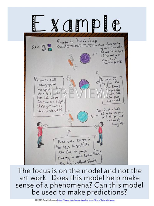 """NGSS SEP: Developing Models & MS-PS3-2 Performance Assessment: """"Anna's Jump"""""""