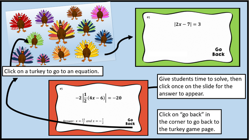 Absolute Value Equations Turkey Trot