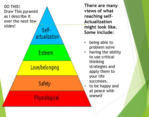 Maslow's Hierarchy of Needs Lesson Plan & PPT