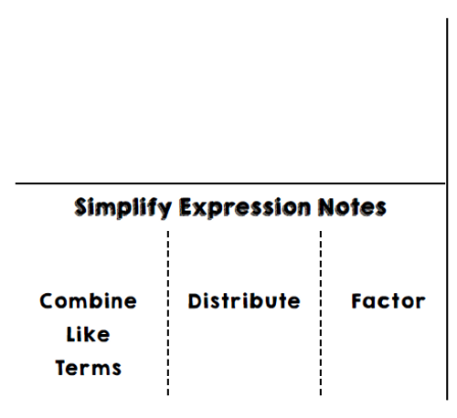 Simplify Expressions Notes for Interactive Notebooks