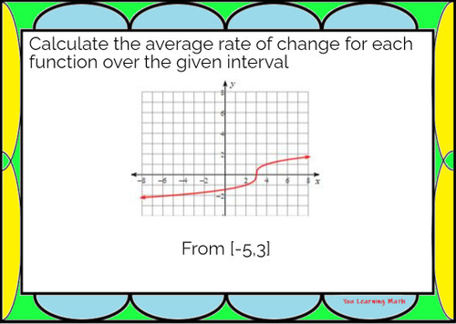 Average Rate of Change of Non-Linear Functions: Google Forms Quiz - 20 Problems
