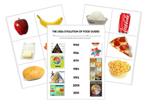 The Foundation of Nutrition- PowerPoint with 2 Activities!