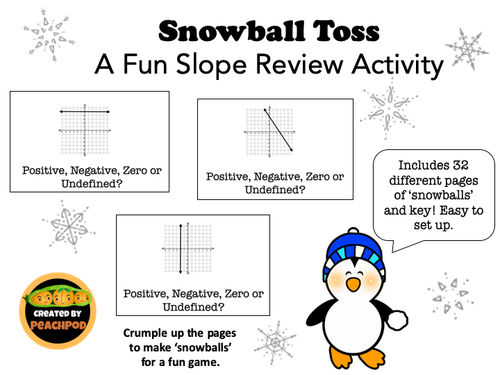 Snowball Toss: A Fun Slope Review Activity