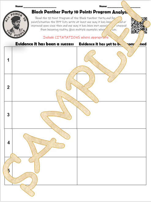 Black Panther Party 10-Point Program Analysis Activity & Graphic Organizer