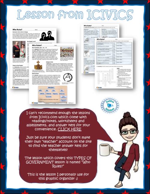 Types of Government Graphic Organizer & Answer Key