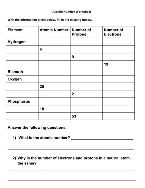 Atomic Number Worksheet