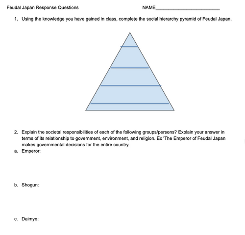 Feudal Japan Review Worksheet