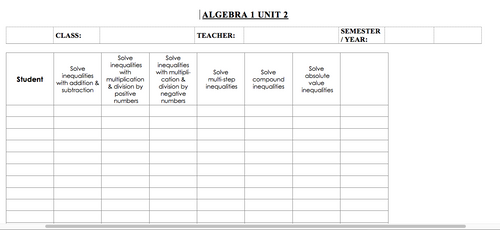 Algebra 1 Standards Based Checklist to Monitor Learning