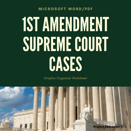1st Amendment Supreme Court Cases