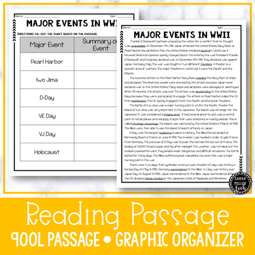 Major Events of WWII Reading Activity (SS5H4)