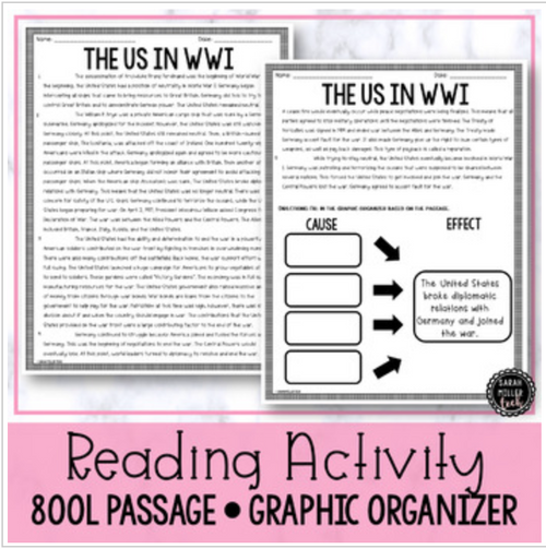 The U.S. in World War I Reading Activity (SS5H2)