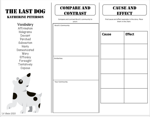 Dystopian Short Stories DIGITAL worksheets and Hard Copies