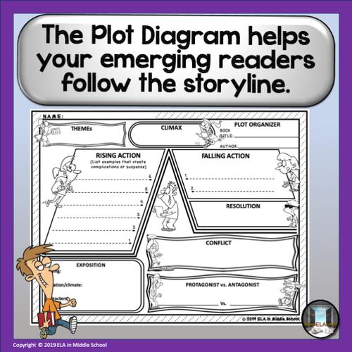 Introducing the Plot Diagram: Graphic Organizer, Cloze Notes and a Prezi