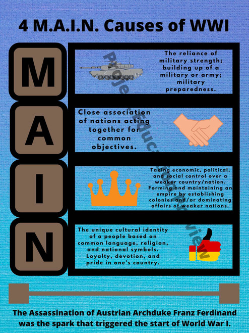4 M.A.I.N. Causes of World War I Poster