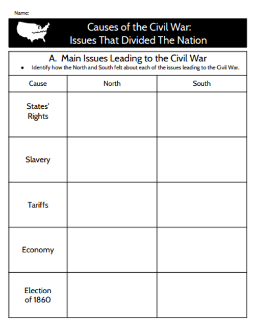 Causes of the Civil War: Issues that Divided the Nation