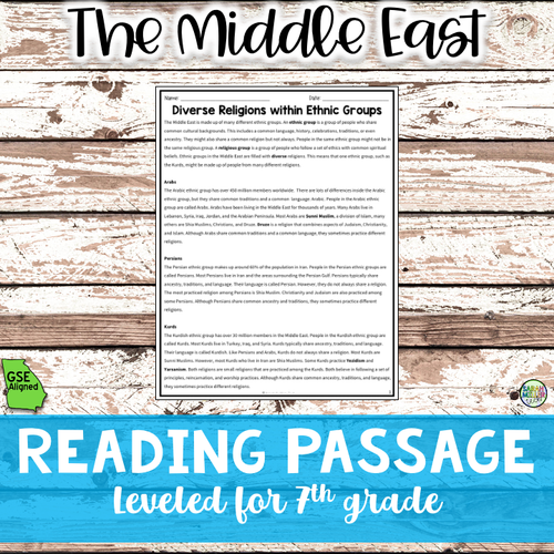 Religions within Ethnic Groups in Middle East Reading Packet (SS7G8b)