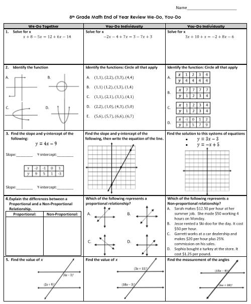 8th Grade Math STAAR Review You Do, We do