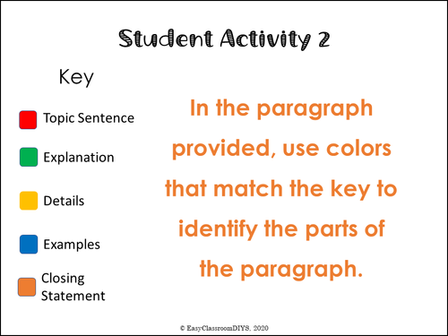 Introduction to the Hamburger Paragraph