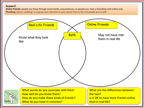 Friendships and managing them Lesson
