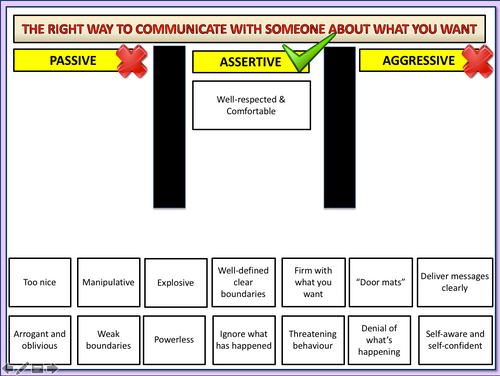 Assertiveness Consent and Hormones Lesson
