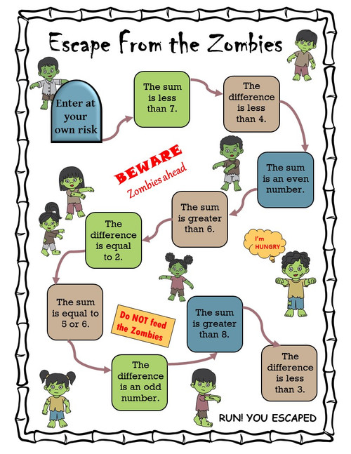 Addition and Subtraction Basic Facts - Odd and Even Numbers - Zombie Math  Game