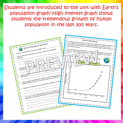 Earth and Human Activity Complete Unit