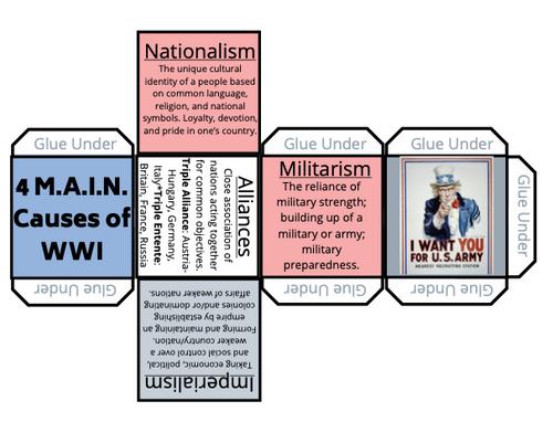 M.A.I.N. Causes of World War I Study Cube