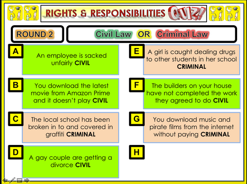 Rights and Responsibilities Lesson