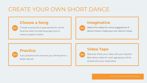 Simple directions, step by step ways to create a dance.