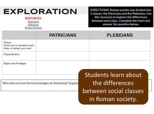 Rise of the Roman Republic Hyperdoc: Government and Society
