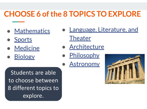 Legacy of Ancient Greece Hyperdoc: Interactive Webquest