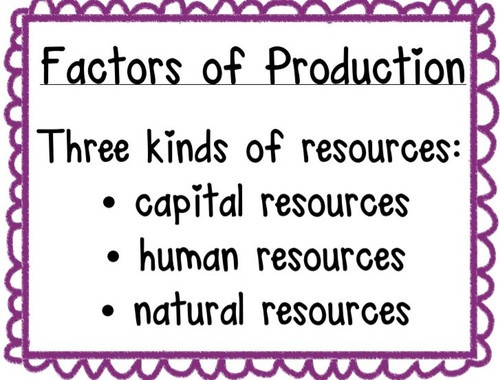 Elementary Economic Signs & Definitions - FREE