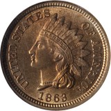 A Guide to Collecting the Indian Head Penny