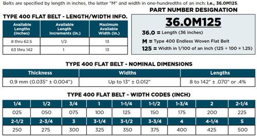 D/&D PowerDrive 230073 New Holland Replacement Belt