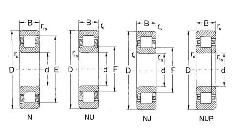 STEYR N316ETGP CYLINDRICAL ROLLER BEARING