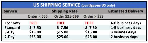 d76e85a911111 Shipping Rates