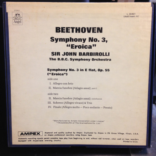 Beethoven Eroica Symphony No. 3 in E Flat, Op. 55