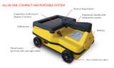 Leica IDS GeoRadar C-Thrue Concrete Scanner Ground Penetrating Radar