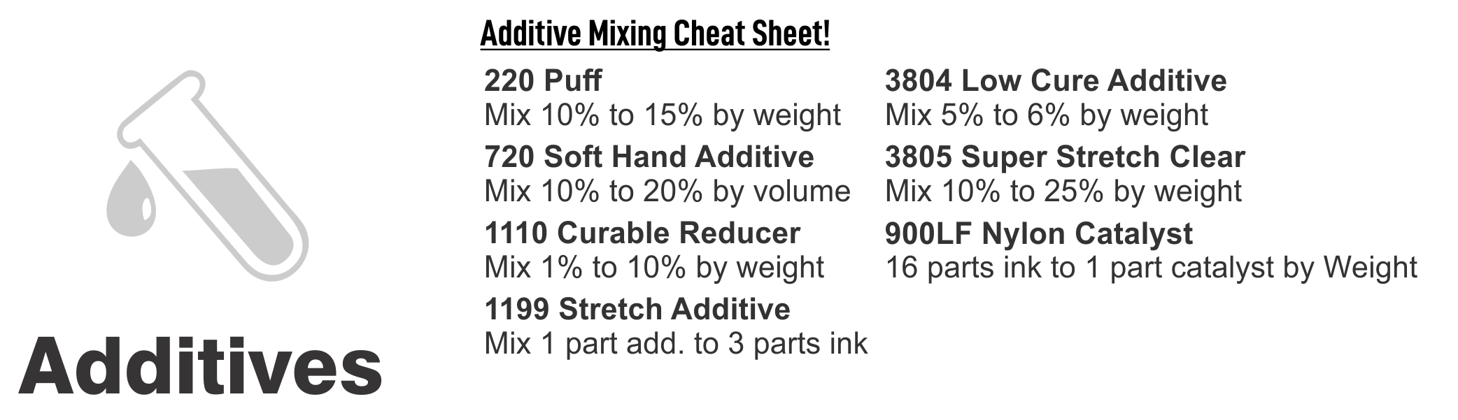 additives-w-cheat-sheet.png