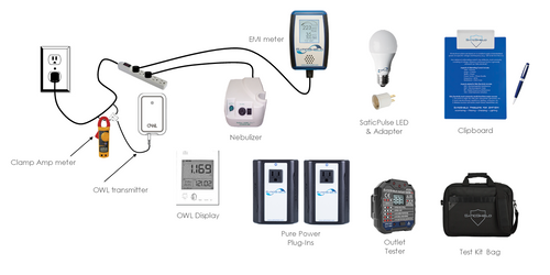 EMF + Energy Test Kit Components