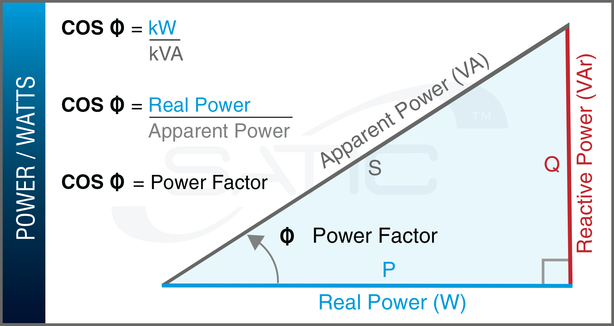 5-powerfactor.png