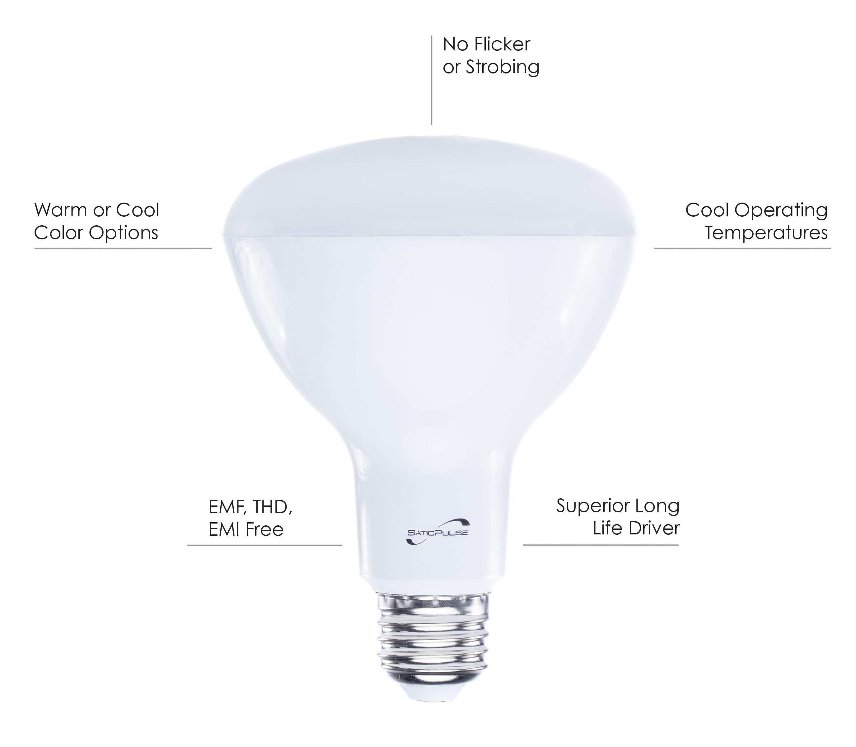 satic-2700light-bulb-graphic.jpg