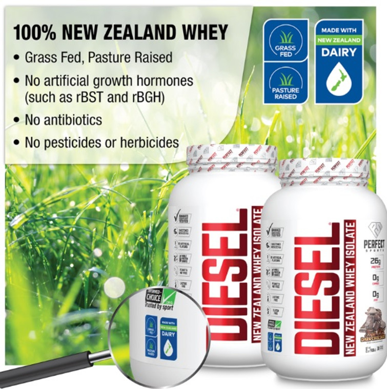 Perfect Sports Diesel 2lbs New Zealand Whey Isolate.