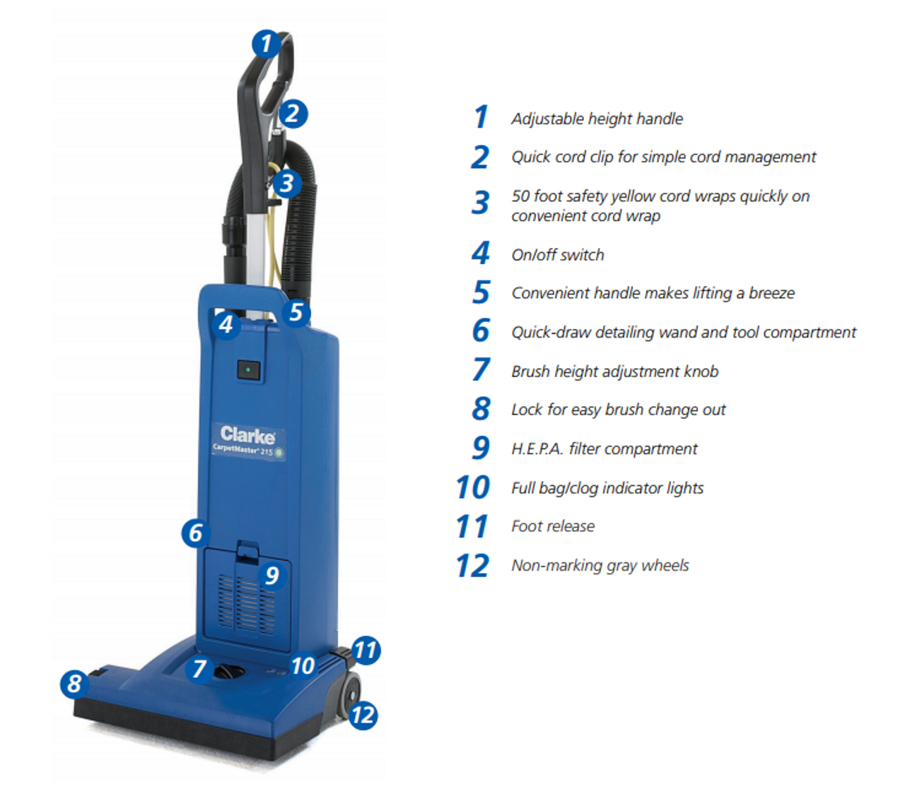 Clarke CarpetMaster 218 features